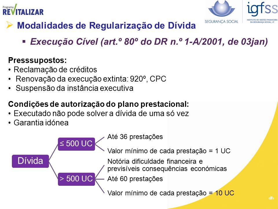 9  Modalidades de Regularização de Dívida  Execução Cível (art.º 80º do DR n.º 1-A/2001, de 03jan) Presssupostos: Reclamação de créditos Renovação d