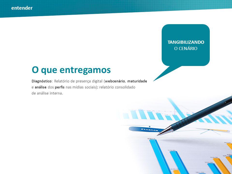 O que entregamos Diagnóstico: Relatório de presença digital (webcenário, maturidade e análise dos perfis nas mídias sociais); relatório consolidado de análise interna.