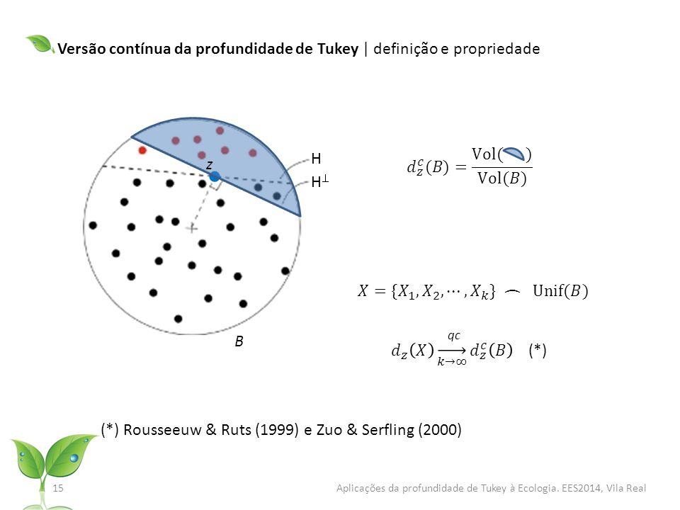 15 Aplicações da profundidade de Tukey à Ecologia.