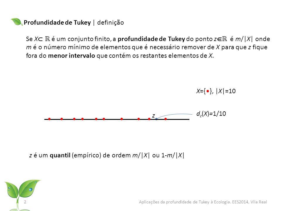 Profundidade de Tukey | definição Se X  ℝ é um conjunto finito, a profundidade de Tukey do ponto z  ℝ é m/|X| onde m é o número mínimo de elementos que é necessário remover de X para que z fique fora do menor intervalo que contém os restantes elementos de X.