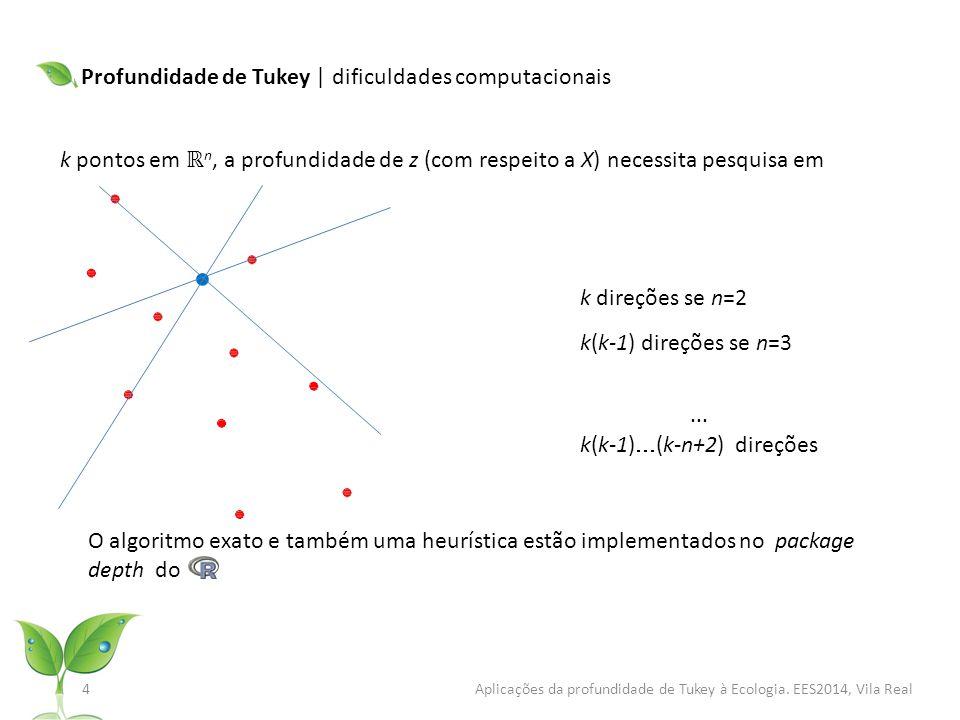 (1957) Define formalmente o nicho de uma espécie em termos de um espaço geométrico duas variáveis ambientais independentes v1v1 v2v2 ba c d a, b, c, d definem os valores limite que permitem que a espécie sobreviva e se reproduza.
