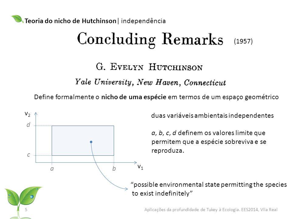 (1957) Define formalmente o nicho de uma espécie em termos de um espaço geométrico falhando a independência retângulo → outra forma possible environmental state permitting the species to exist indefinitely 6 Aplicações da profundidade de Tukey à Ecologia.