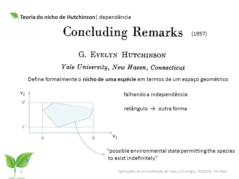 (1957) Define formalmente o nicho de uma espécie em termos de um espaço geométrico falhando a independência retângulo → outra forma possible environmental state permitting the species to exist indefinitely 6 Aplicações da profundidade de Tukey à Ecologia.