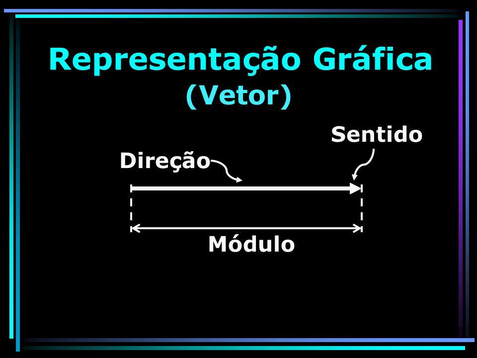 Representação Gráfica (Vetor) Módulo Direção Sentido
