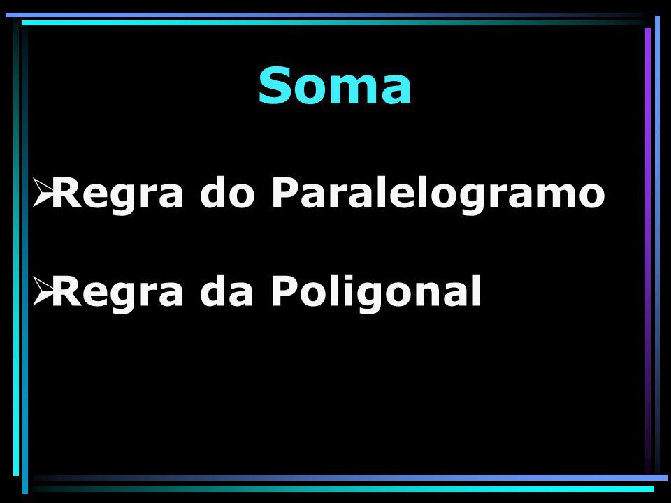 RRegra do Paralelogramo RRegra da Poligonal Soma