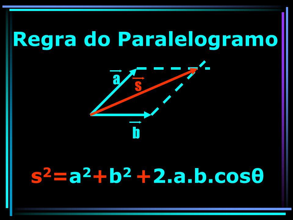 b a s s 2 =a 2 +b 2 +2.a.b.cosθ Regra do Paralelogramo