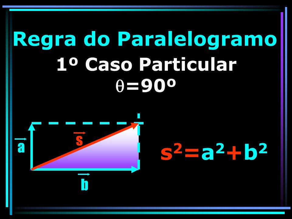 1º Caso Particular =90º a b s s2=a2+b2s2=a2+b2 Regra do Paralelogramo