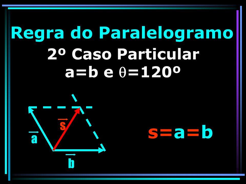 2º Caso Particular a=b e =120º s=a=b b a s Regra do Paralelogramo