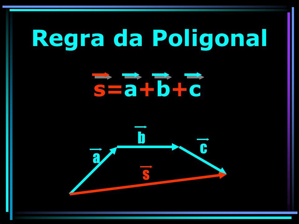 Regra da Poligonal a b c s s=a+b+c