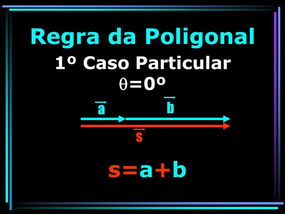 a b s=a+b s Regra da Poligonal 1º Caso Particular =0º