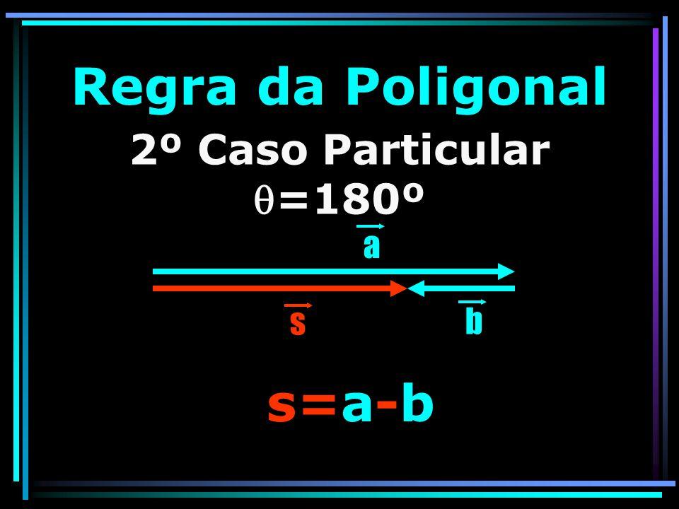 b a s=a-b s 2º Caso Particular =180º Regra da Poligonal