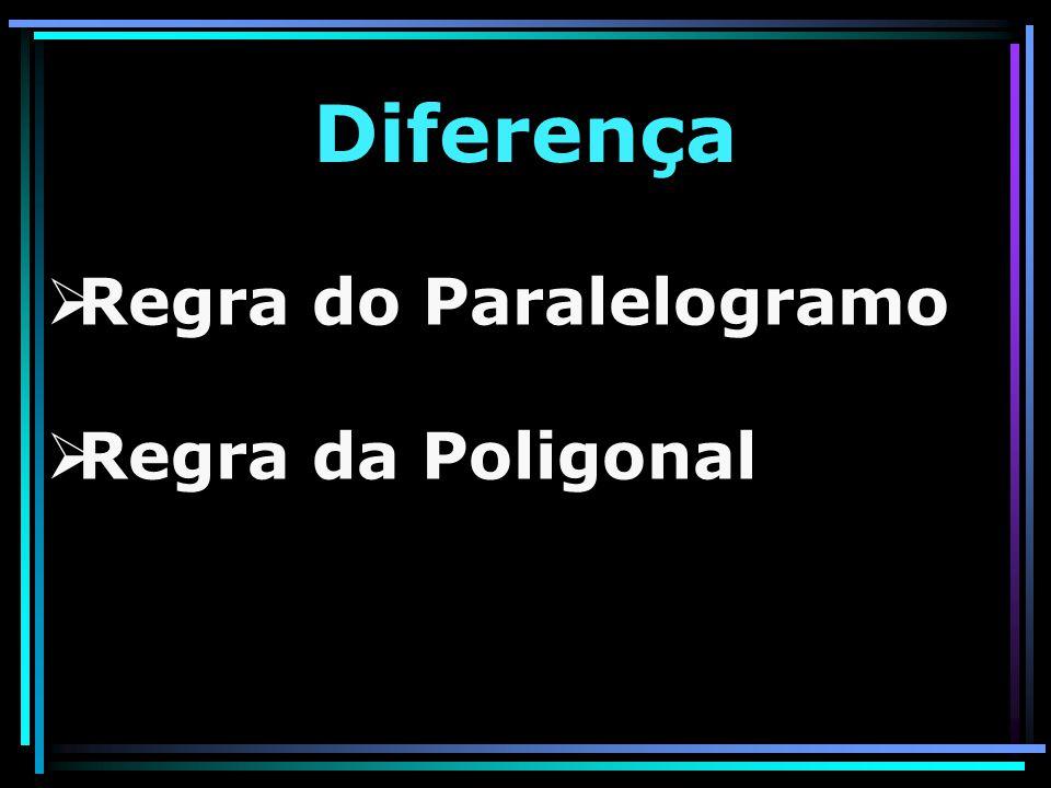 RRegra do Paralelogramo RRegra da Poligonal Diferença