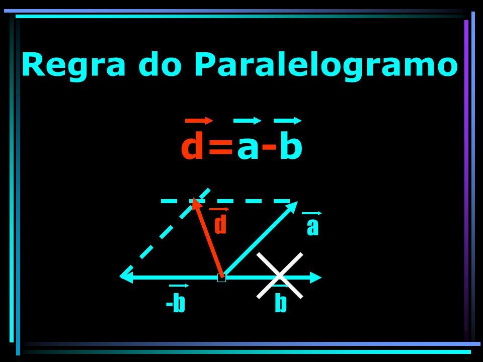 d=a-b ab-b d Regra do Paralelogramo