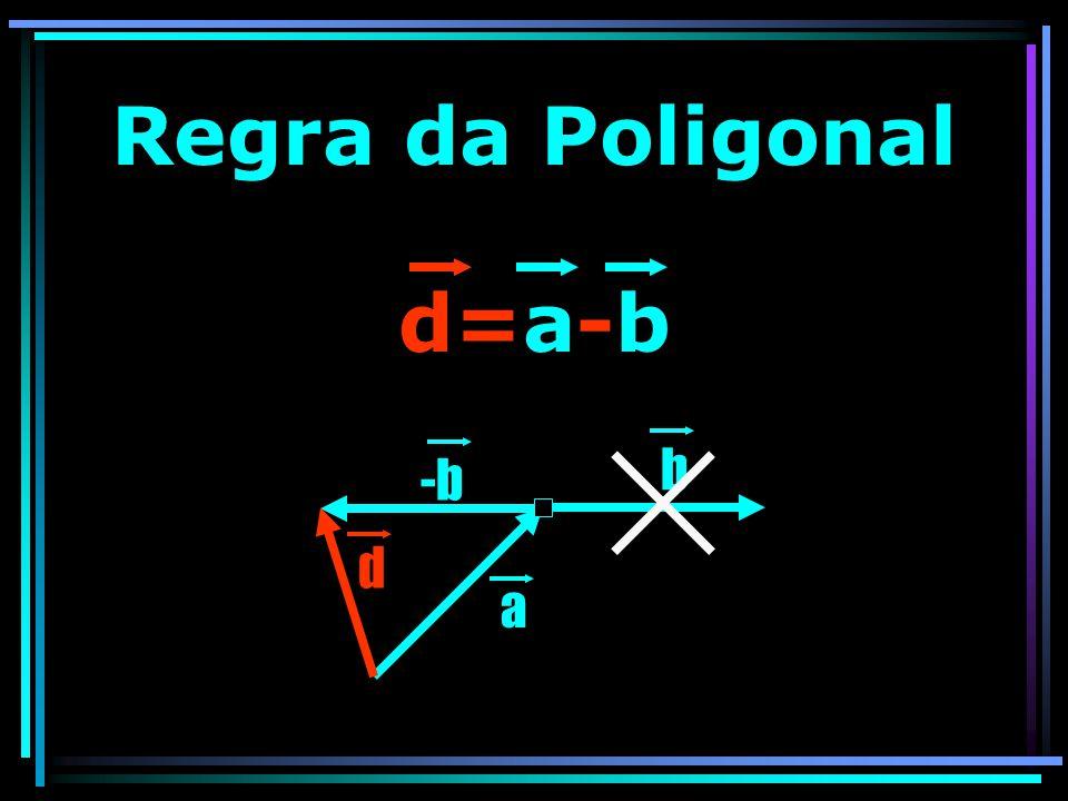 a b d Regra da Poligonal d=a-b