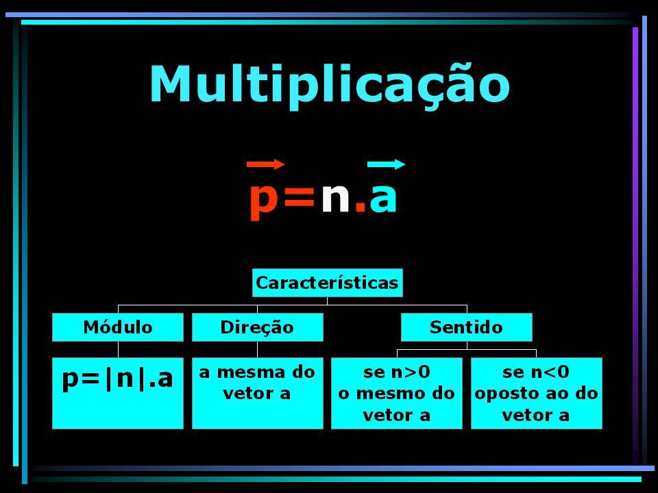 p=n.a Multiplicação