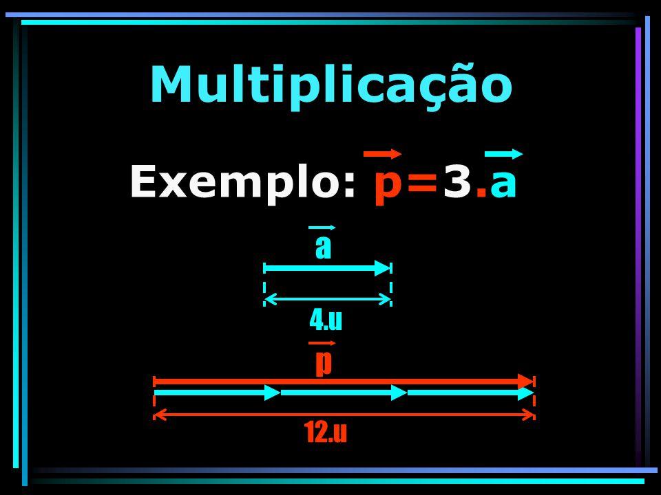 Exemplo: p=3.a a 4.u p 12.u Multiplicação
