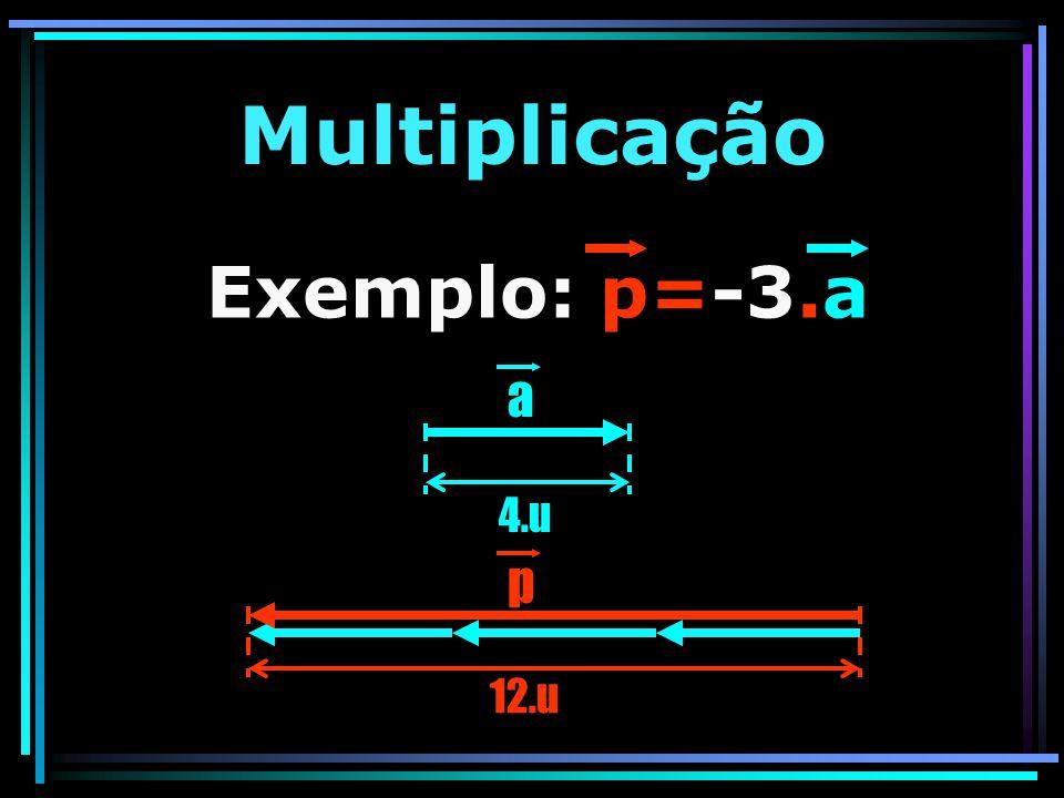 a 4.u p 12.u Multiplicação Exemplo: p=-3.a
