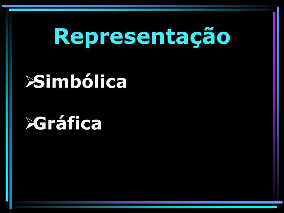 SSimbólica GGráfica Representação