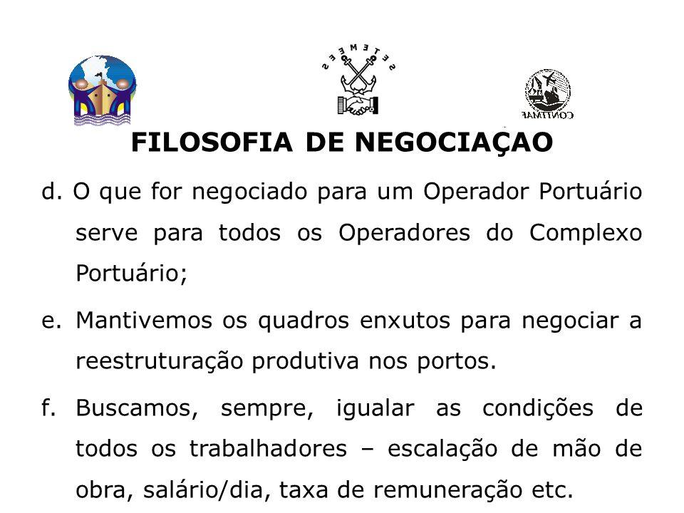 FILOSOFIA DE NEGOCIAÇÃO d.