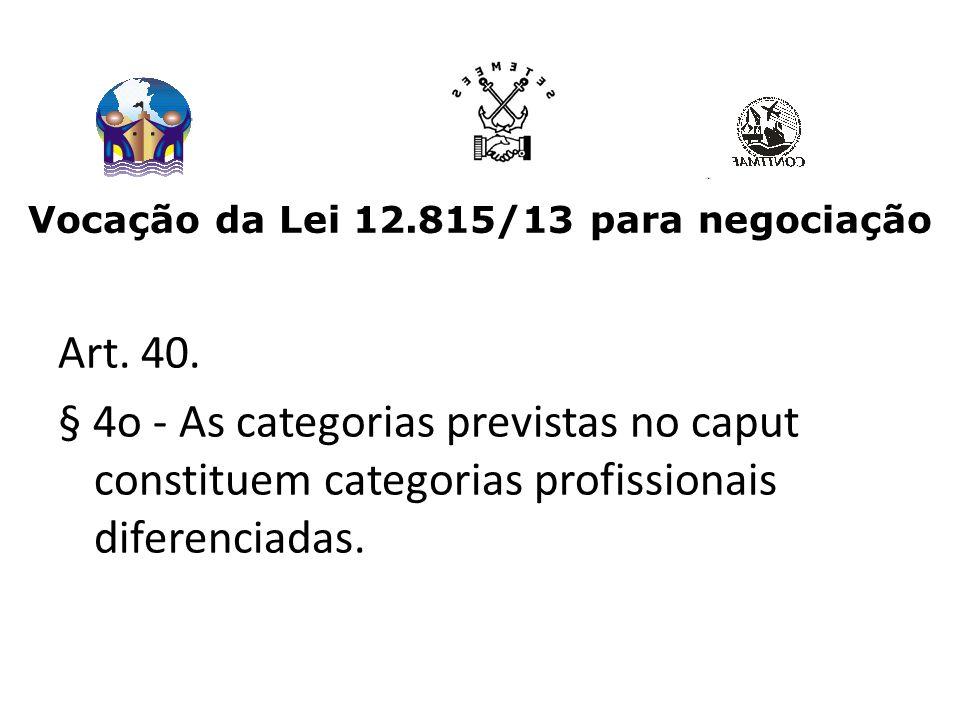 Vocação da Lei 12.815/13 para negociação Art.40.