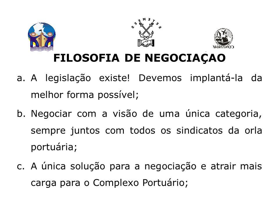 FILOSOFIA DE NEGOCIAÇÃO a.A legislação existe.