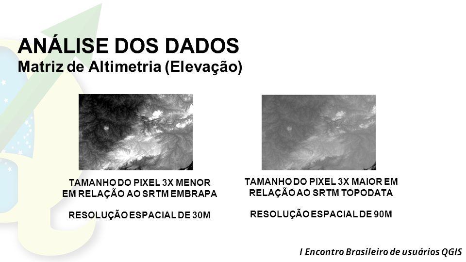 I Encontro Brasileiro de usuários QGIS TAMANHO DO PIXEL 3X MAIOR EM RELAÇÃO AO SRTM TOPODATA RESOLUÇÃO ESPACIAL DE 90M TAMANHO DO PIXEL 3X MENOR EM RELAÇÃO AO SRTM EMBRAPA RESOLUÇÃO ESPACIAL DE 30M ANÁLISE DOS DADOS Matriz de Altimetria (Elevação)