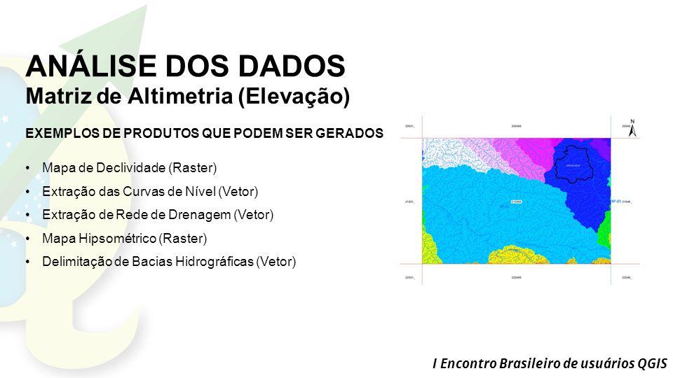 I Encontro Brasileiro de usuários QGIS ANÁLISE DOS DADOS Matriz de Altimetria (Elevação) EXEMPLOS DE PRODUTOS QUE PODEM SER GERADOS Mapa de Declividade (Raster) Extração das Curvas de Nível (Vetor) Extração de Rede de Drenagem (Vetor) Mapa Hipsométrico (Raster) Delimitação de Bacias Hidrográficas (Vetor)