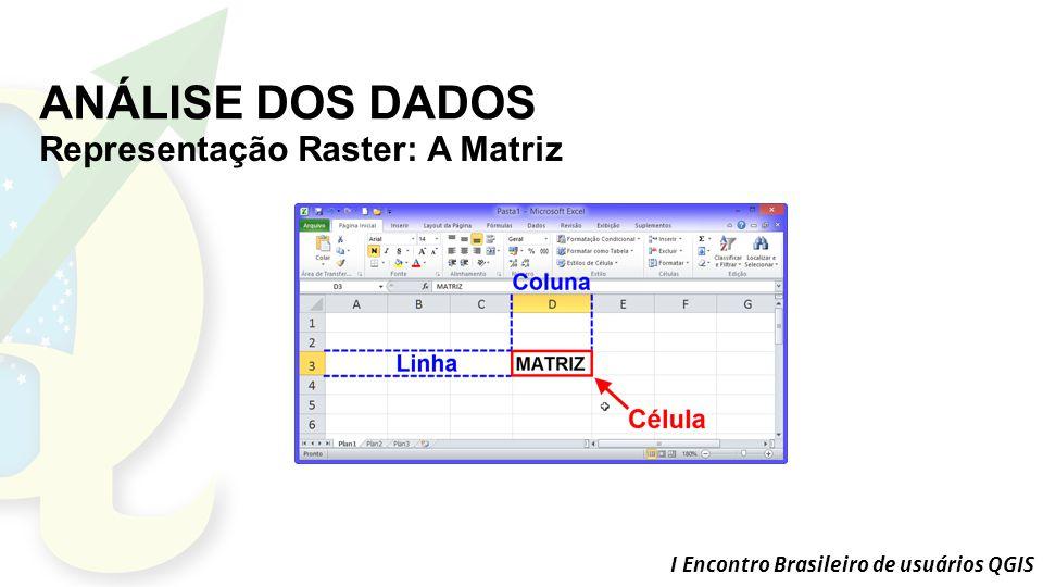 I Encontro Brasileiro de usuários QGIS ANÁLISE DOS DADOS Representação Raster: A Matriz