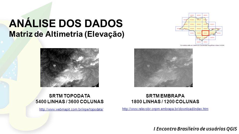 I Encontro Brasileiro de usuários QGIS ANÁLISE DOS DADOS Matriz de Altimetria (Elevação) SRTM EMBRAPA 1800 LINHAS / 1200 COLUNAS SRTM TOPODATA 5400 LINHAS / 3600 COLUNAS http://www.relevobr.cnpm.embrapa.br/download/index.htm http://www.webmapit.com.br/inpe/topodata/