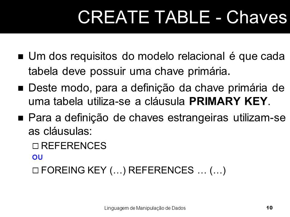 Um dos requisitos do modelo relacional é que cada tabela deve possuir uma chave primária.