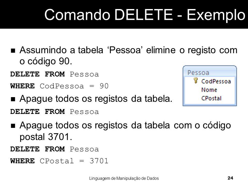 Assumindo a tabela 'Pessoa' elimine o registo com o código 90.