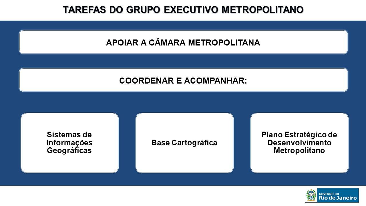 TAREFAS DO GRUPO EXECUTIVO METROPOLITANO Sistemas de Informações Geográficas Base Cartográfica Plano Estratégico de Desenvolvimento Metropolitano COOR
