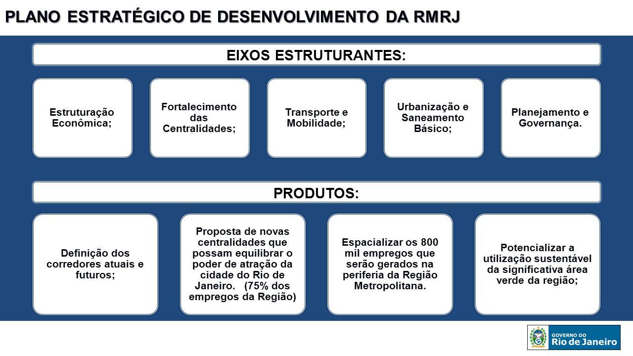 PLANO ESTRATÉGICO DE DESENVOLVIMENTO DA RMRJ Estruturação Econômica; Fortalecimento das Centralidades; Transporte e Mobilidade; Urbanização e Saneamen