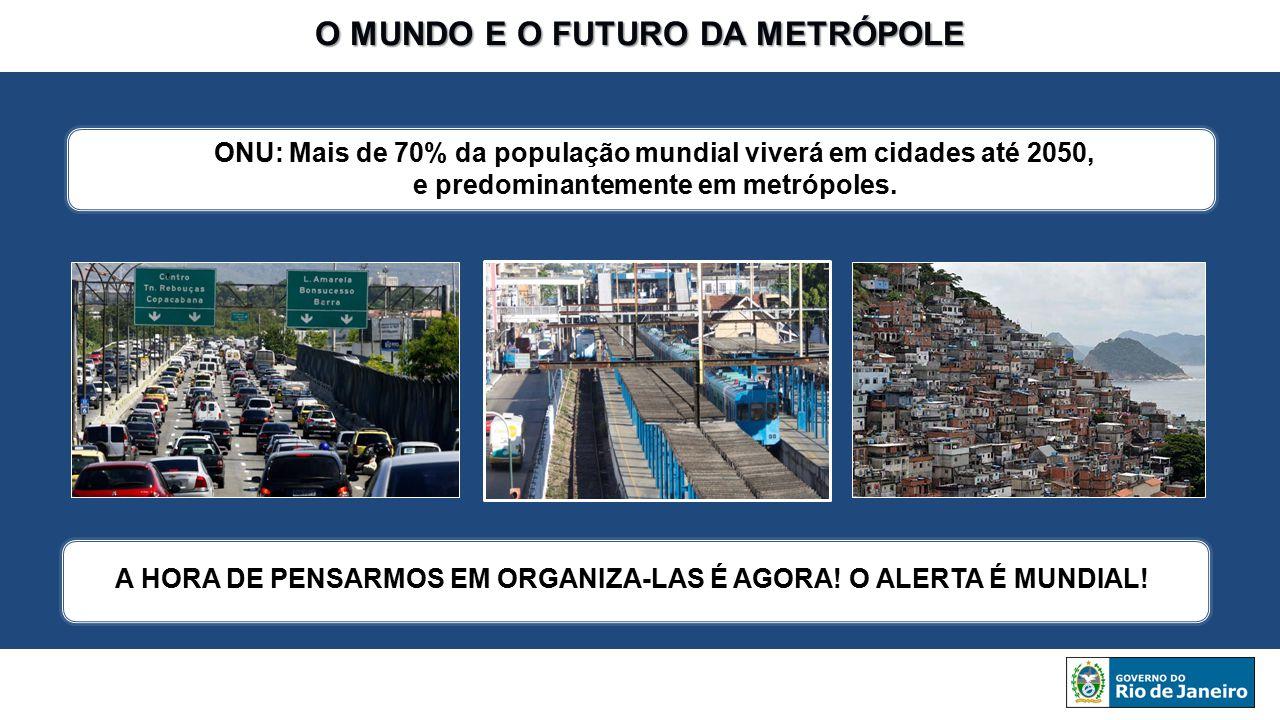 REGIÃO METROPOLITANA - CENÁRIO ATUAL – PRINCIPAIS GARGALOS FLUXO DO DESLOCAMENTO CASA/TRABALHO POLARIZAÇÃO DA CAPITAL ABASTECIMENTO DAGUA COBERTURA DE ESGOTO FONTE: PDTU FONTE: Plano Diretor do Arco Metropolitano
