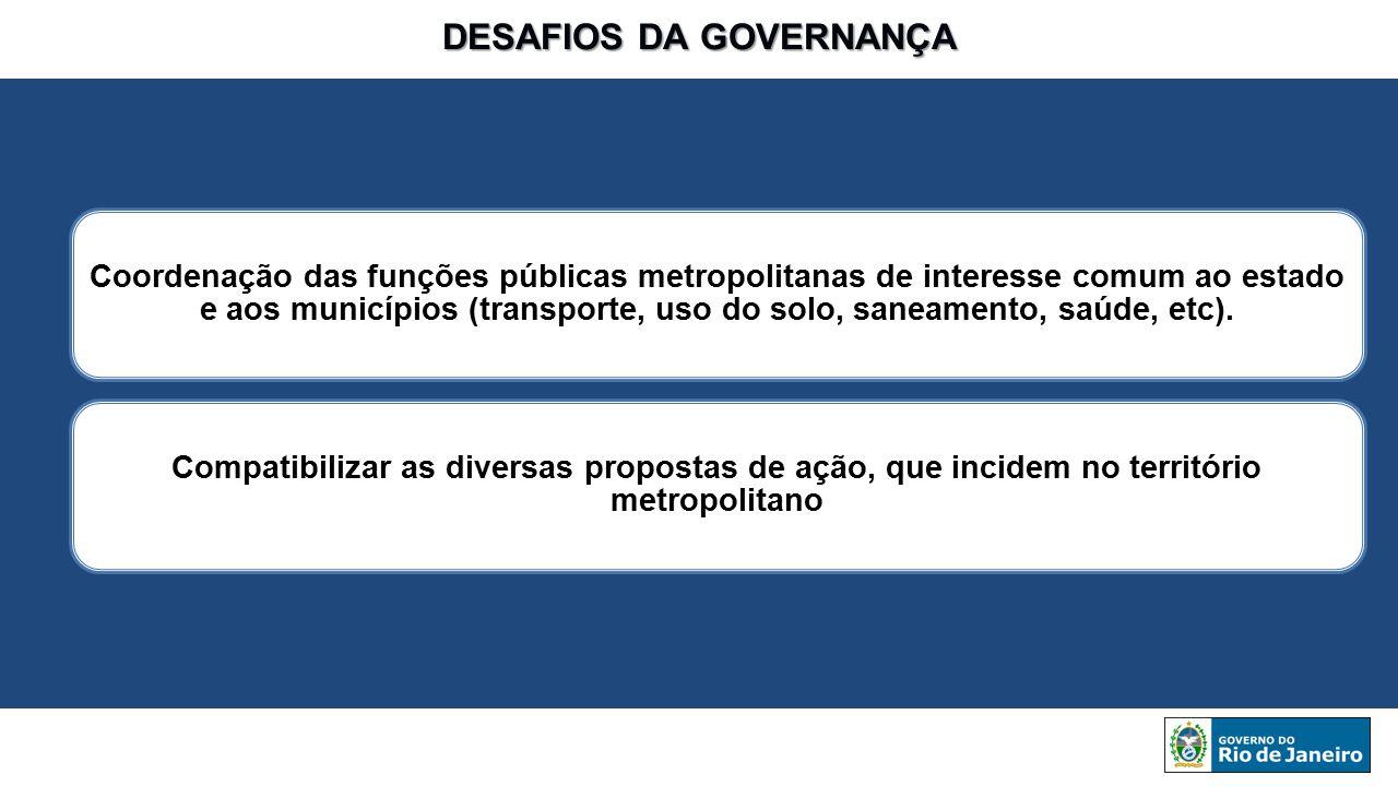 DESAFIOS DA GOVERNANÇA Coordenação das funções públicas metropolitanas de interesse comum ao estado e aos municípios (transporte, uso do solo, saneame
