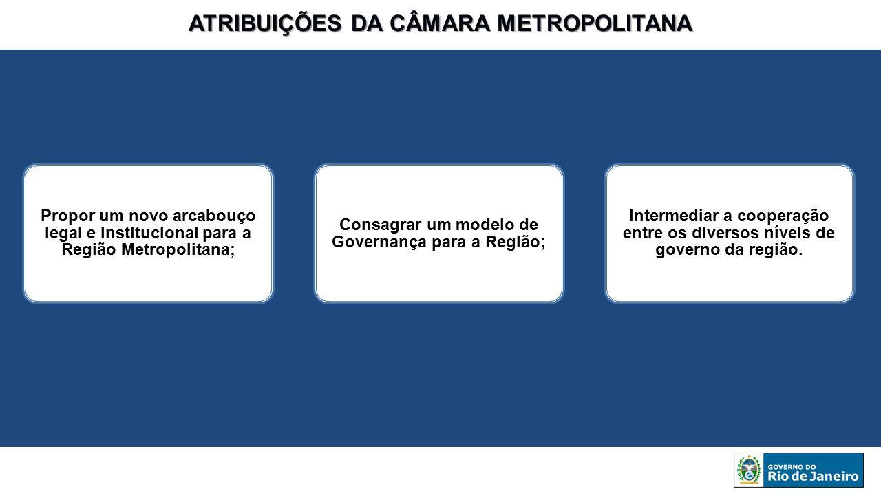 ATRIBUIÇÕES DA CÂMARA METROPOLITANA Propor um novo arcabouço legal e institucional para a Região Metropolitana; Consagrar um modelo de Governança para