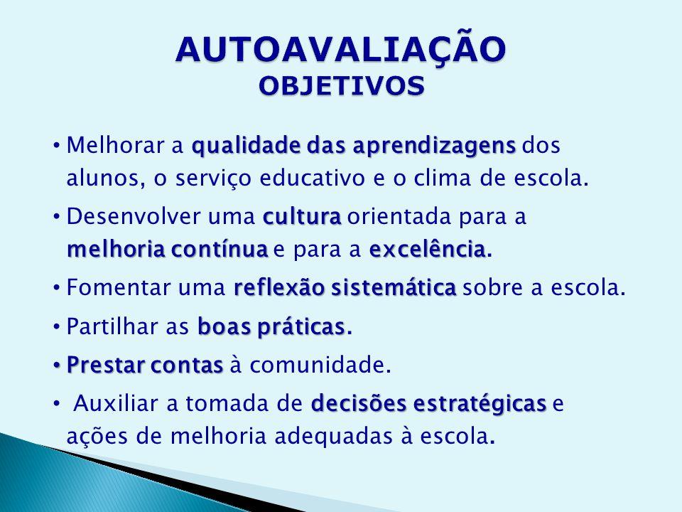 qualidade das aprendizagens Melhorar a qualidade das aprendizagens dos alunos, o serviço educativo e o clima de escola.