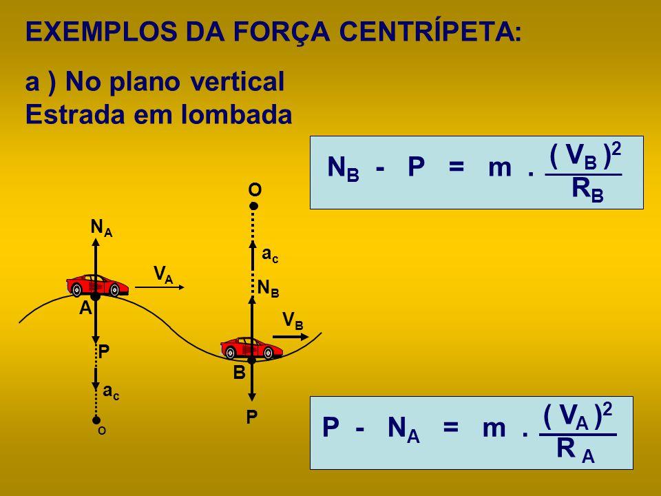 EXEMPLOS DA FORÇA CENTRÍPETA: a ) No plano vertical Estrada em lombada P - N A = m. ( V A ) 2 R A N B - P = m. ( V B ) 2 R B VAVA VBVB A B P P NANA NB