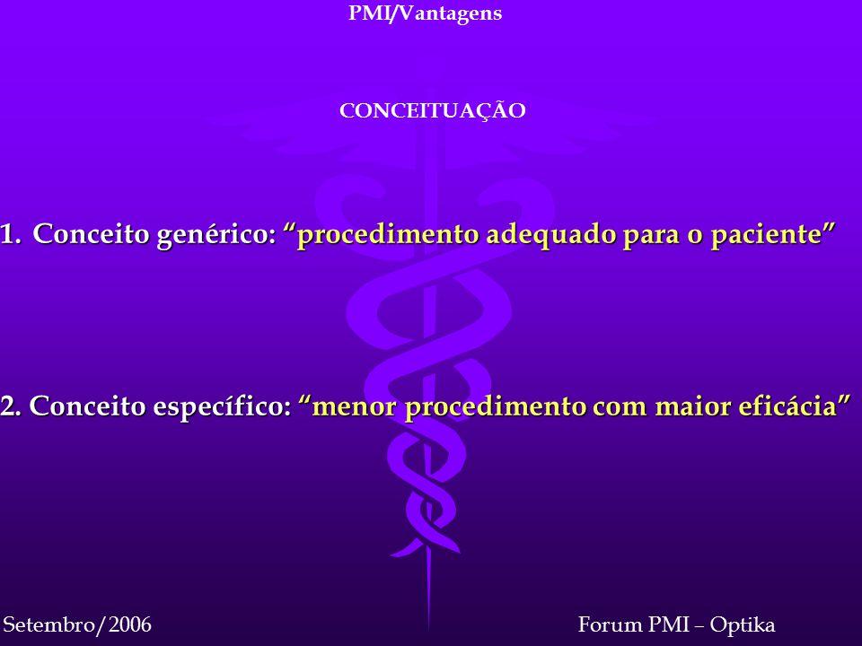 Forum PMI – OptikaSetembro/2006 PMI/Vantagens 1.Conceito genérico: procedimento adequado para o paciente 2.