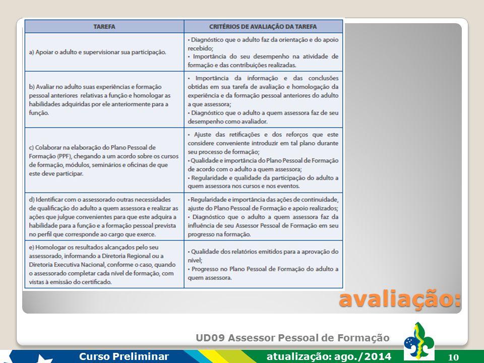 UD09 Assessor Pessoal de Formação Curso Preliminar atualização: ago./2014 9 requisitos do APF: f. Buscar a atualização permanente da sua própria forma