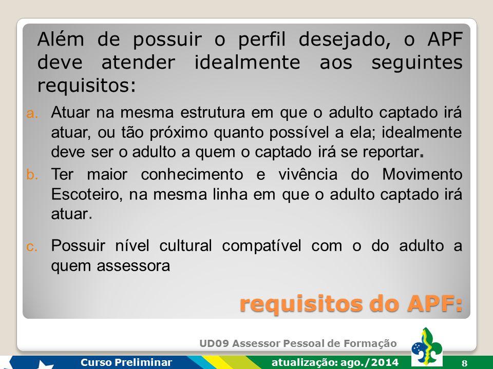 UD09 Assessor Pessoal de Formação Curso Preliminar atualização: ago./2014 8 requisitos do APF: b.