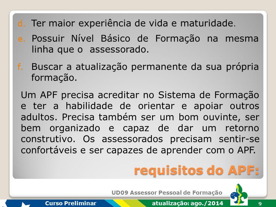 UD09 Assessor Pessoal de Formação Curso Preliminar atualização: ago./2014 9 requisitos do APF: f.