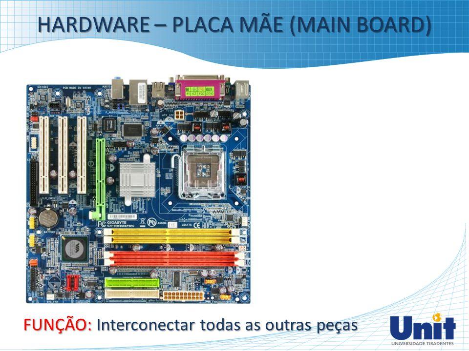 HARDWARE – PLACA MÃE (MAIN BOARD) FUNÇÃO: Interconectar todas as outras peças
