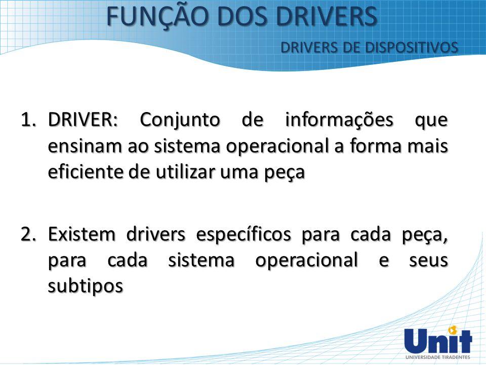 1.DRIVER: Conjunto de informações que ensinam ao sistema operacional a forma mais eficiente de utilizar uma peça 2.Existem drivers específicos para ca