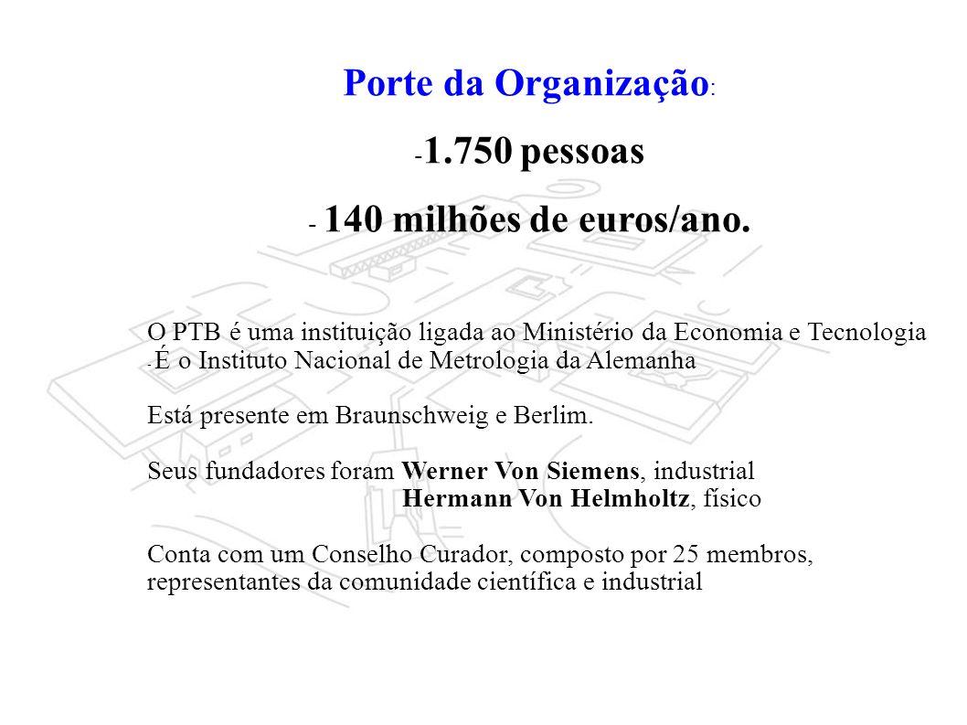 Porte da Organização : - 1.750 pessoas - 140 milhões de euros/ano. O PTB é uma instituição ligada ao Ministério da Economia e Tecnologia - É o Institu