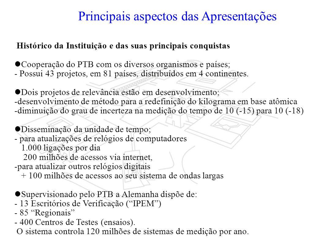 Principais aspectos das Apresentações Histórico da Instituição e das suas principais conquistas Cooperação do PTB com os diversos organismos e países;