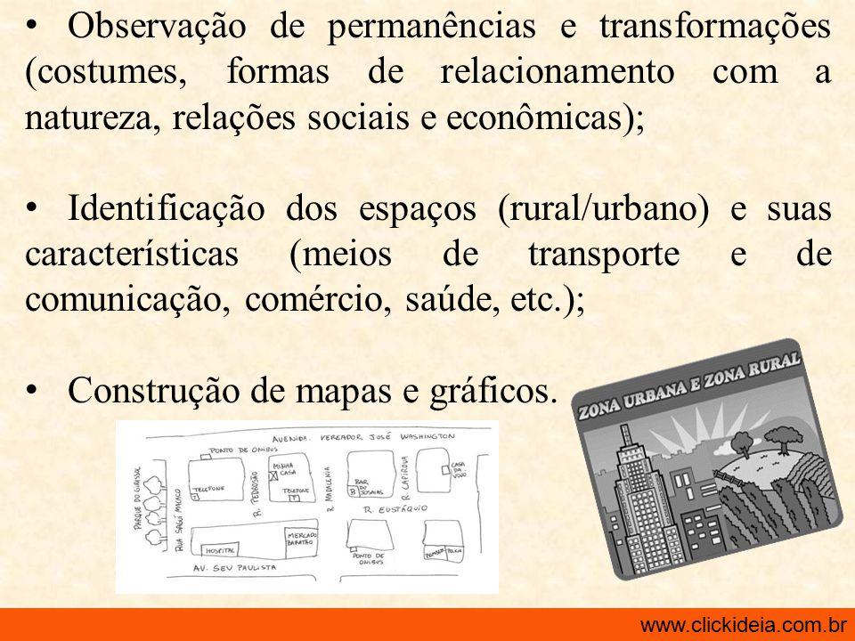 http://www.clickideia.com.br www.clickideia.com.br Desenvolvimento: 3 a Aula Caso não seja possível utilizar o Blog do Portal Clickideia, o professor(a) poderá propor uma exposição com cartazes.