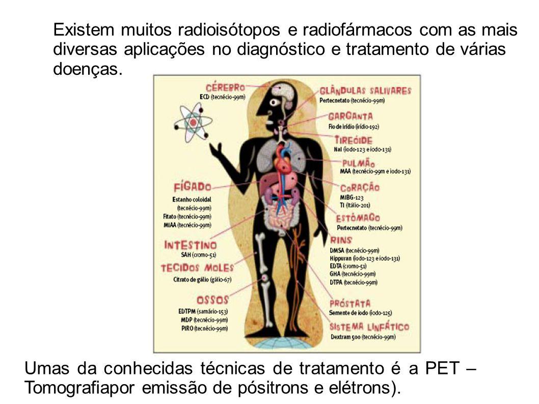 Existem muitos radioisótopos e radiofármacos com as mais diversas aplicações no diagnóstico e tratamento de várias doenças.