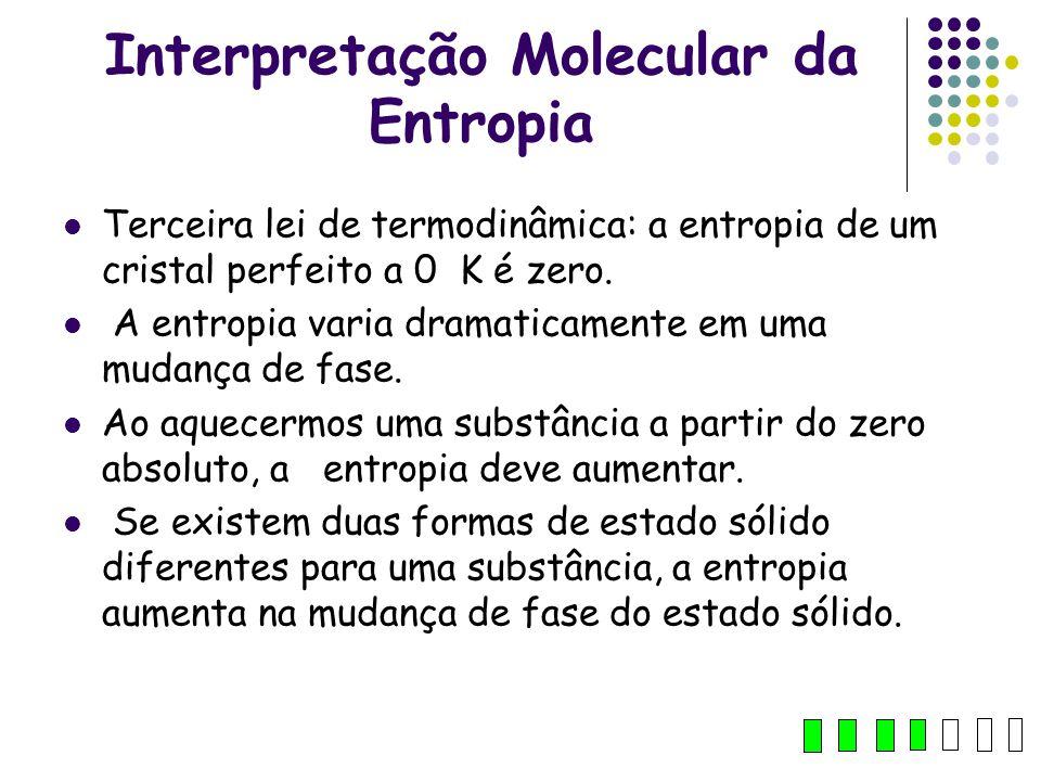 Interpretação Molecular da Entropia Terceira lei de termodinâmica: a entropia de um cristal perfeito a 0 K é zero. A entropia varia dramaticamente em