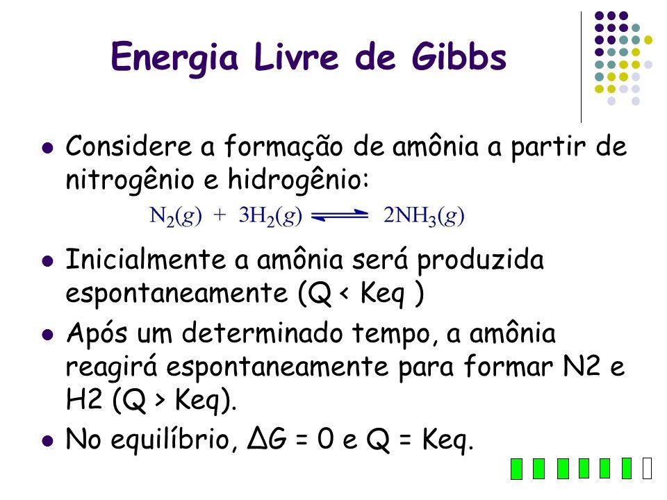 Energia Livre de Gibbs Considere a formação de amônia a partir de nitrogênio e hidrogênio: Inicialmente a amônia será produzida espontaneamente (Q < K